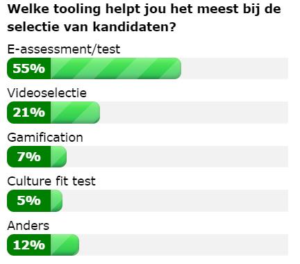 Poll: Welke tooling helpt jou het meest bij de selectie van kandidaten