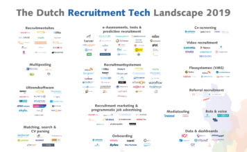 b7dfd905840 Recruitment Tech Landscape Archives - Recruitmenttech.nl