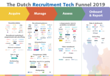 Download The Dutch Recruitment Tech Funnel 2019: hét leveranciersoverzicht van recruitmenttechnologie
