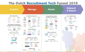 Download The Dutch Recruitment Tech Funnel 2019: hét leveranciersoverzicht van recruitmenttechnologie